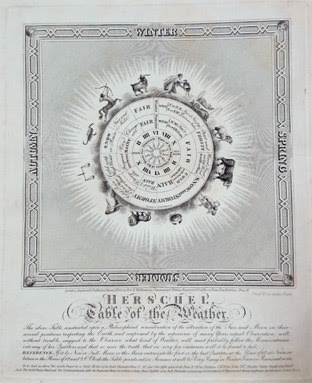 "Print of ""Herschel's Table of the Weather"""