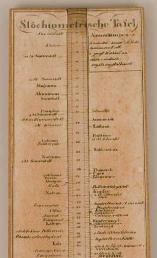 Slide rule showing chemical element conversions