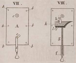 Drawing of a 'Leeuwenhoek' microscope.