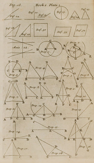 "Plate from Euclid's ""Elements of Geometry"""