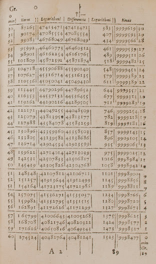 Napier's logarithn table
