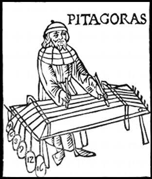 Illustration depicting Pythagoras performing harmonics experiments