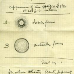 Sketches of the optics of the Herschel telescope